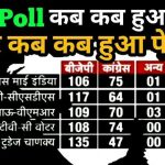एग्जिट पोल का कब कब खुला पोल ? Why exit polls are not correct ?
